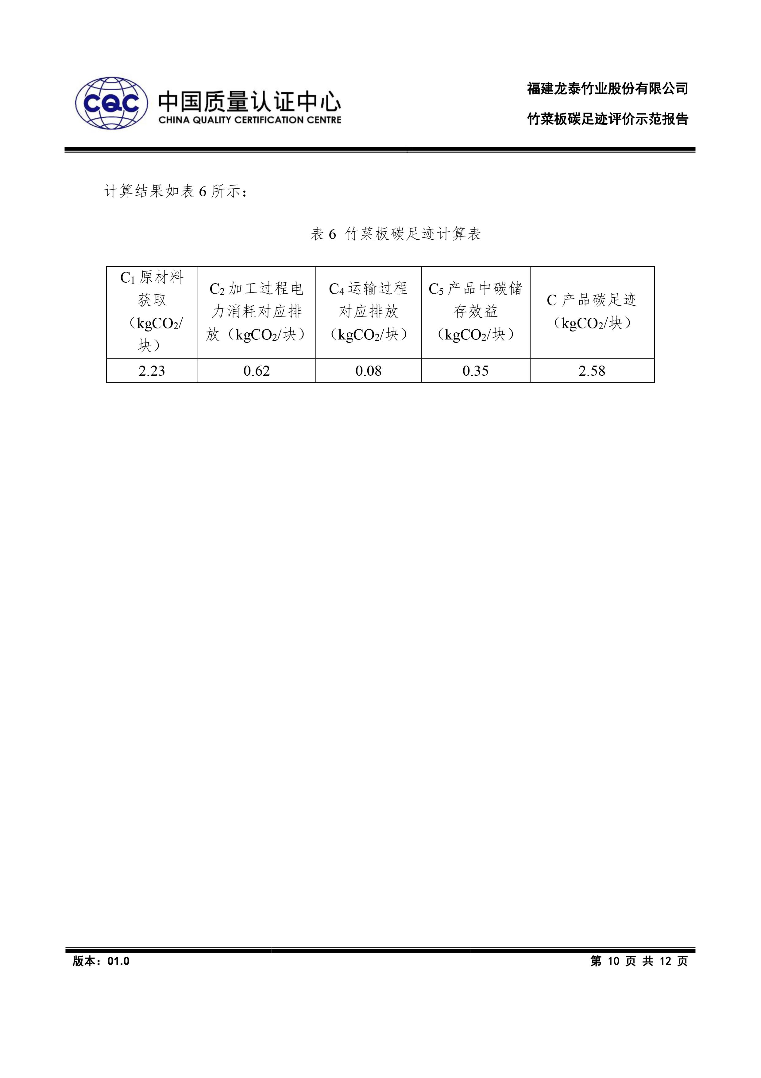 竹菜板碳足迹示范报告(1)-2
